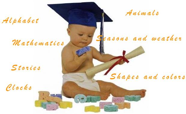 E Learning Websites For Kids